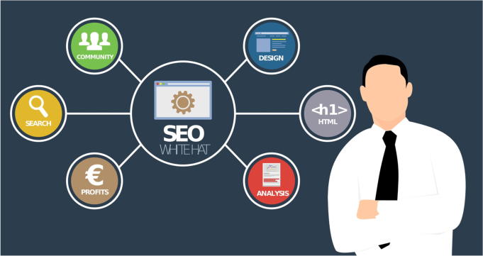 FeaturedImage Post 6SEOToolsToEmploy - 6 SEO Tools to Employ on A Budget